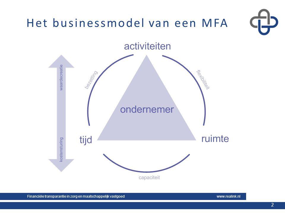 Financiële transparantie in zorg en maatschappelijk vastgoed www.realink.nl 2 2 Het businessmodel van een MFA