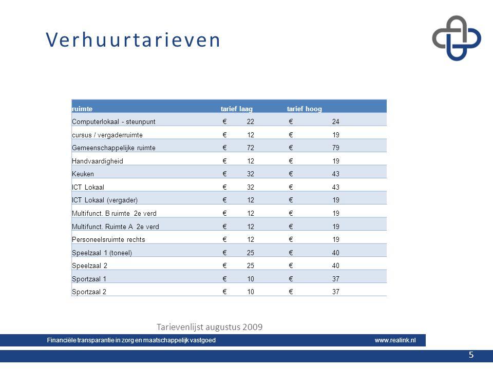 Financiële transparantie in zorg en maatschappelijk vastgoed www.realink.nl 5 5 Verhuurtarieven Tarievenlijst augustus 2009 ruimtetarief laagtarief ho
