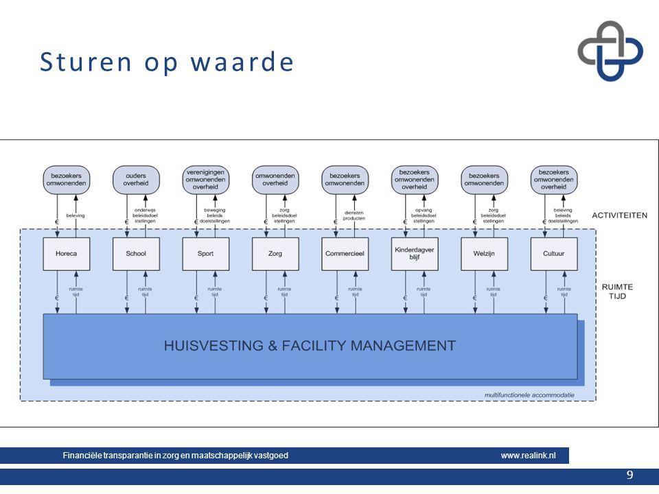 Financiële transparantie in zorg en maatschappelijk vastgoed www.realink.nl 9 9 Sturen op waarde