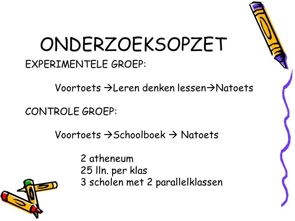 ONDERZOEKSOPZET EXPERIMENTELE GROEP: Voortoets  Leren denken lessen  Natoets CONTROLE GROEP: Voortoets  Schoolboek  Natoets 2 atheneum 25 lln. per