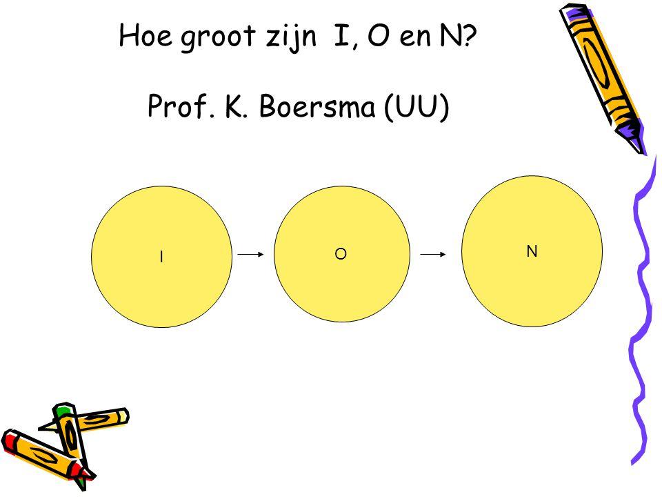 Hoe groot zijn I, O en N? Prof. K. Boersma (UU) I O N