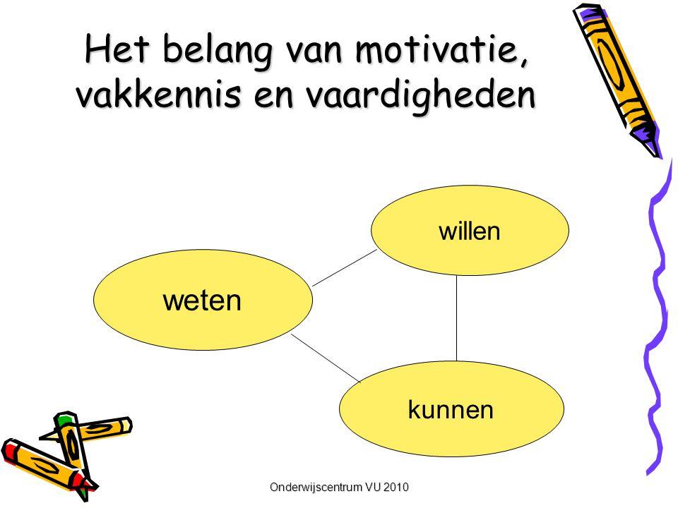 Onderwijscentrum VU 2010 Het belang van motivatie, vakkennis en vaardigheden weten kunnen willen