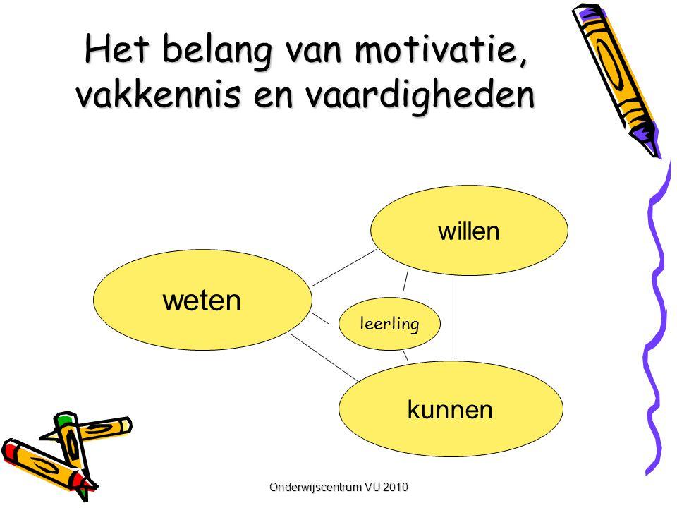 Onderwijscentrum VU 2010 Het belang van motivatie, vakkennis en vaardigheden weten kunnen willen leerling