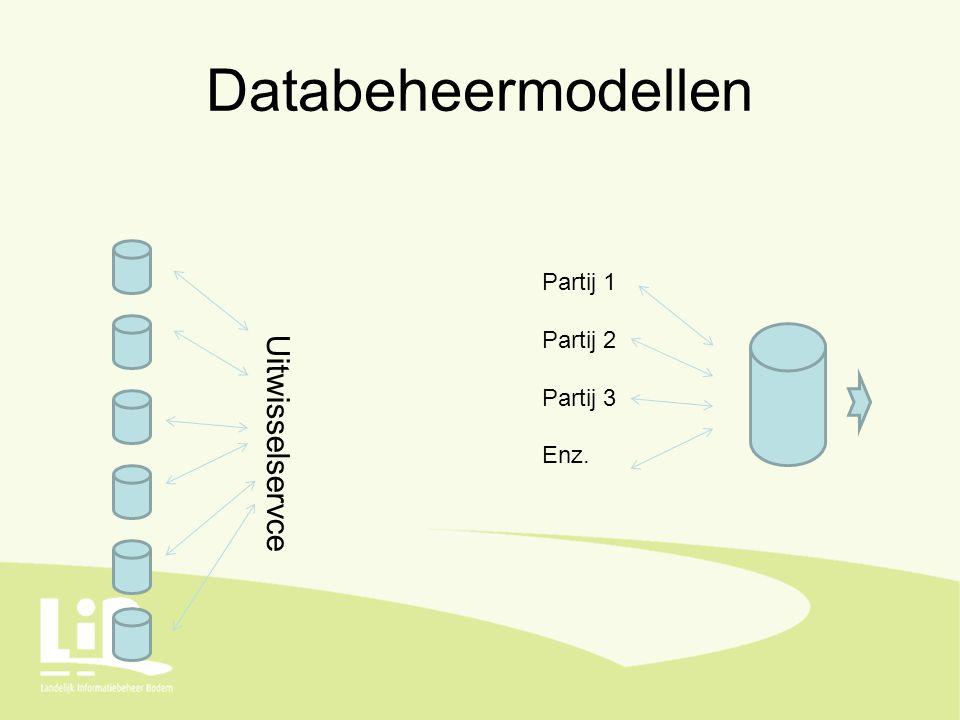 Databeheermodellen Uitwisselservce Partij 1 Partij 2 Partij 3 Enz.