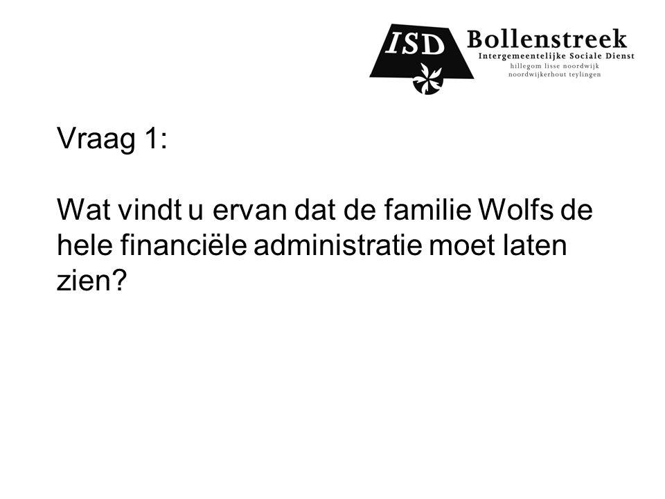 Vraag 1: Wat vindt u ervan dat de familie Wolfs de hele financiële administratie moet laten zien