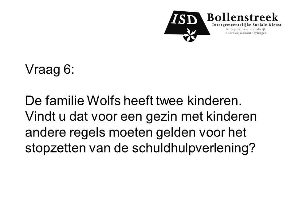 Vraag 6: De familie Wolfs heeft twee kinderen.