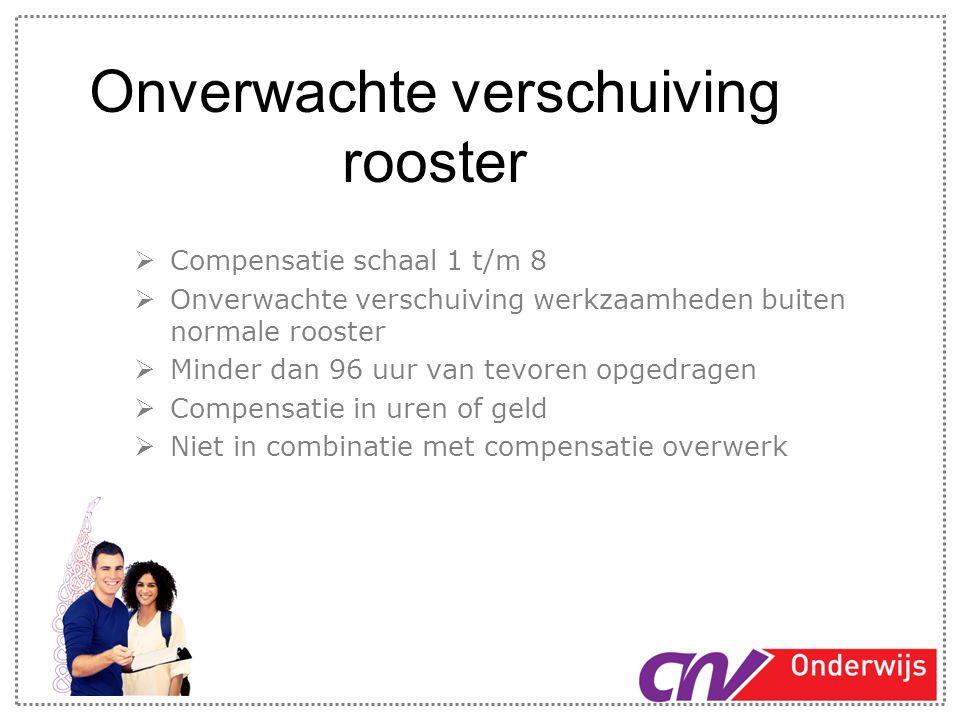 Onverwachte verschuiving rooster  Compensatie schaal 1 t/m 8  Onverwachte verschuiving werkzaamheden buiten normale rooster  Minder dan 96 uur van