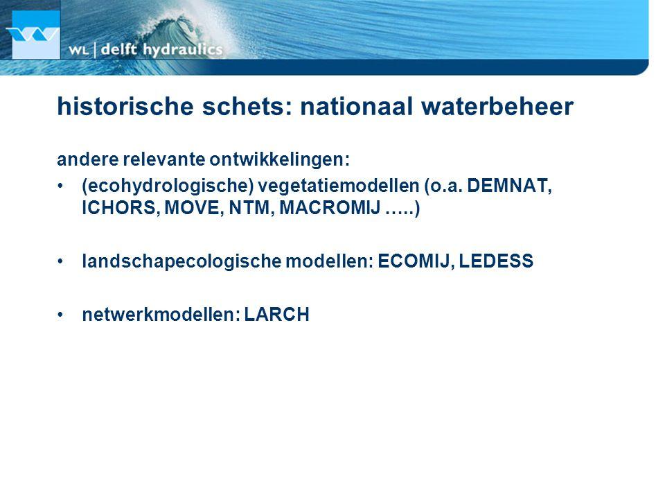 historische schets: nationaal waterbeheer andere relevante ontwikkelingen: (ecohydrologische) vegetatiemodellen (o.a.