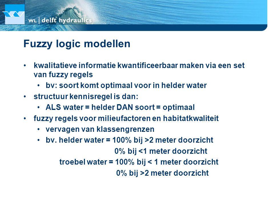 Fuzzy logic modellen kwalitatieve informatie kwantificeerbaar maken via een set van fuzzy regels bv: soort komt optimaal voor in helder water structuur kennisregel is dan: ALS water = helder DAN soort = optimaal fuzzy regels voor milieufactoren en habitatkwaliteit vervagen van klassengrenzen bv.