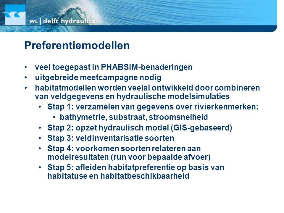 Preferentiemodellen veel toegepast in PHABSIM-benaderingen uitgebreide meetcampagne nodig habitatmodellen worden veelal ontwikkeld door combineren van veldgegevens en hydraulische modelsimulaties Stap 1: verzamelen van gegevens over rivierkenmerken: bathymetrie, substraat, stroomsnelheid Stap 2: opzet hydraulisch model (GIS-gebaseerd) Stap 3: veldinventarisatie soorten Stap 4: voorkomen soorten relateren aan modelresultaten (run voor bepaalde afvoer) Stap 5: afleiden habitatpreferentie op basis van habitatuse en habitatbeschikbaarheid