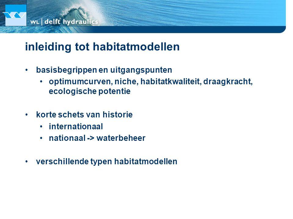 inleiding tot habitatmodellen basisbegrippen en uitgangspunten optimumcurven, niche, habitatkwaliteit, draagkracht, ecologische potentie korte schets van historie internationaal nationaal -> waterbeheer verschillende typen habitatmodellen