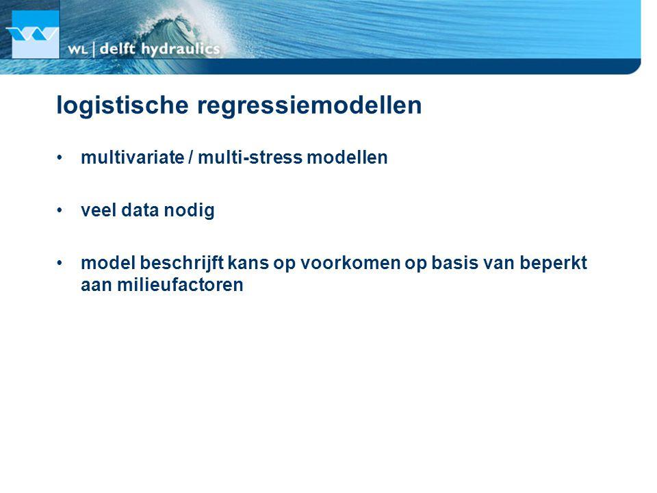 logistische regressiemodellen multivariate / multi-stress modellen veel data nodig model beschrijft kans op voorkomen op basis van beperkt aan milieufactoren