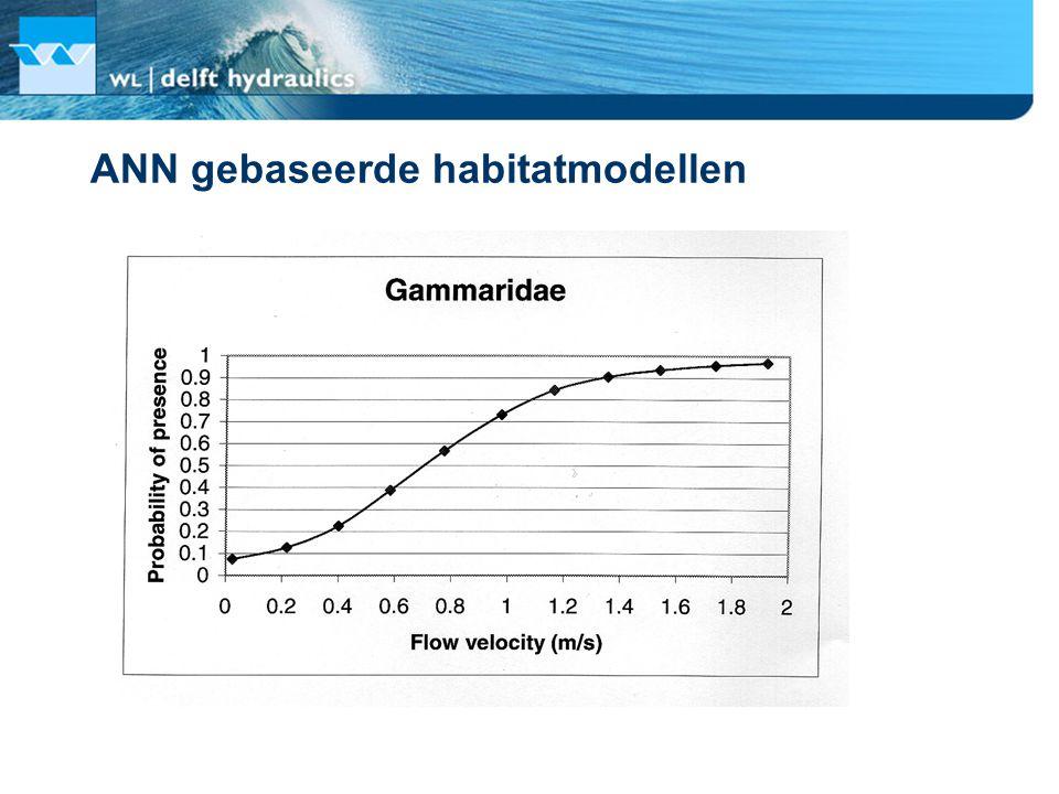 ANN gebaseerde habitatmodellen