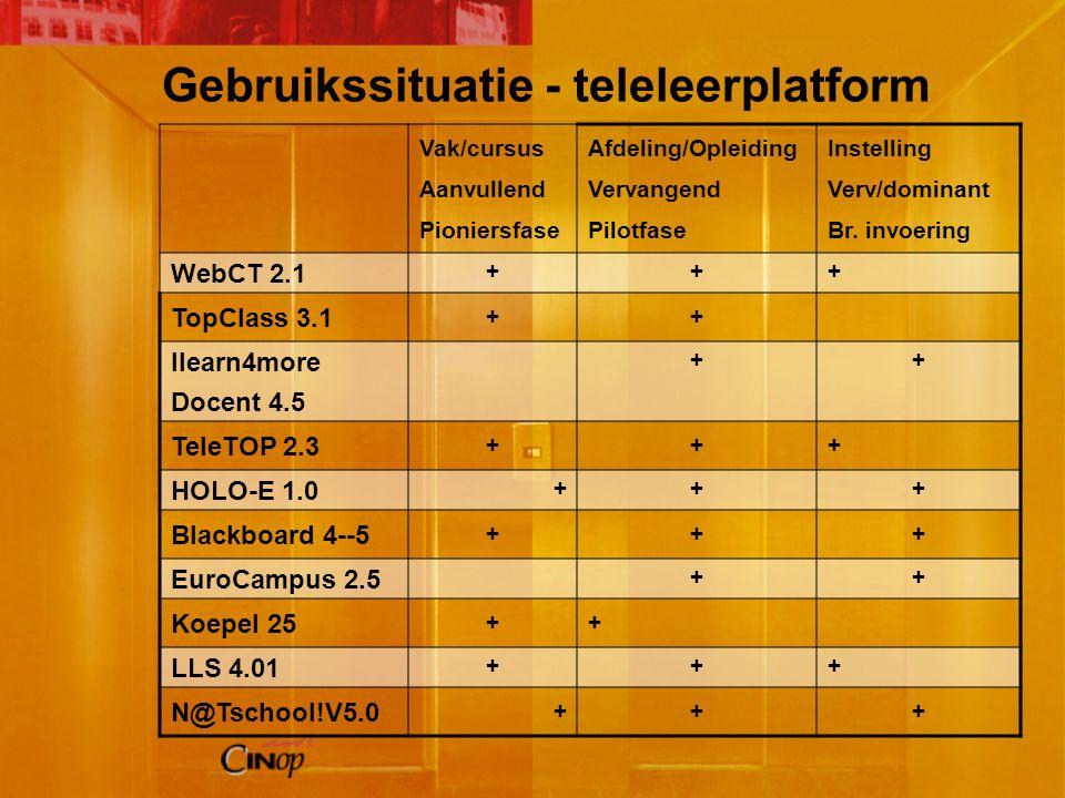 Gebruikssituatie - teleleerplatform Vak/cursus Aanvullend Pioniersfase Afdeling/Opleiding Vervangend Pilotfase Instelling Verv/dominant Br.