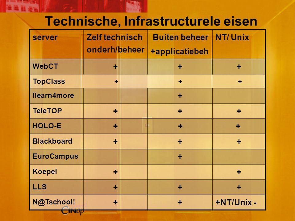 Technische, Infrastructurele eisen server Zelf technisch onderh/beheer Buiten beheer +applicatiebeh NT/ Unix WebCT +++ TopClass + + + Ilearn4more + TeleTOP +++ HOLO-E + + + Blackboard +++ EuroCampus + Koepel ++ LLS +++ N@Tschool.