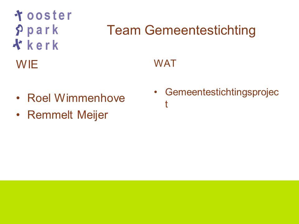 Team Gemeentestichting WIE Roel Wimmenhove Remmelt Meijer WAT Gemeentestichtingsprojec t