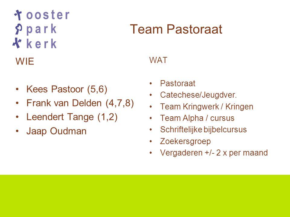 Team Pastoraat WIE Kees Pastoor (5,6) Frank van Delden (4,7,8) Leendert Tange (1,2) Jaap Oudman WAT Pastoraat Catechese/Jeugdver.