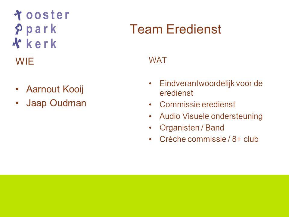 Team Eredienst WIE Aarnout Kooij Jaap Oudman WAT Eindverantwoordelijk voor de eredienst Commissie eredienst Audio Visuele ondersteuning Organisten / Band Crèche commissie / 8+ club