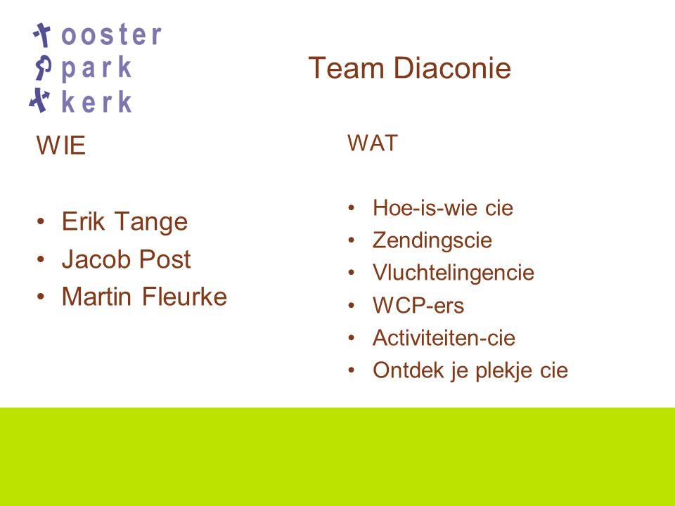 Team Diaconie WIE Erik Tange Jacob Post Martin Fleurke WAT Hoe-is-wie cie Zendingscie Vluchtelingencie WCP-ers Activiteiten-cie Ontdek je plekje cie