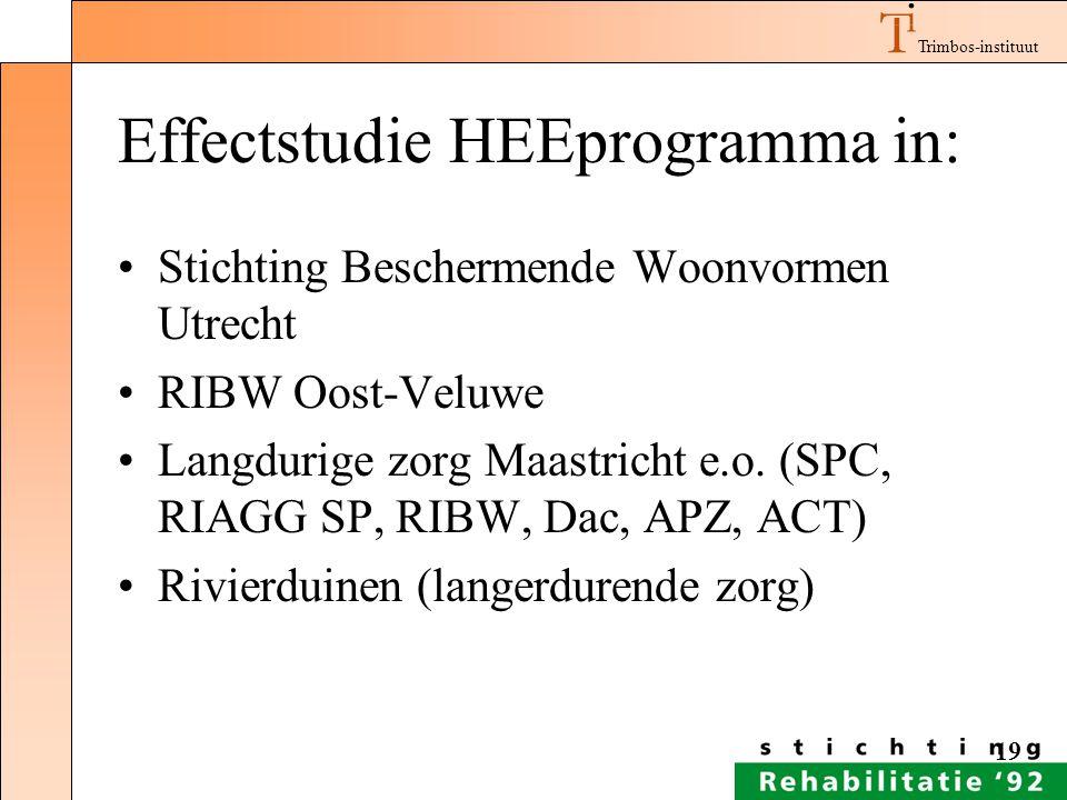 Trimbos-instituut 19 Effectstudie HEEprogramma in: Stichting Beschermende Woonvormen Utrecht RIBW Oost-Veluwe Langdurige zorg Maastricht e.o. (SPC, RI