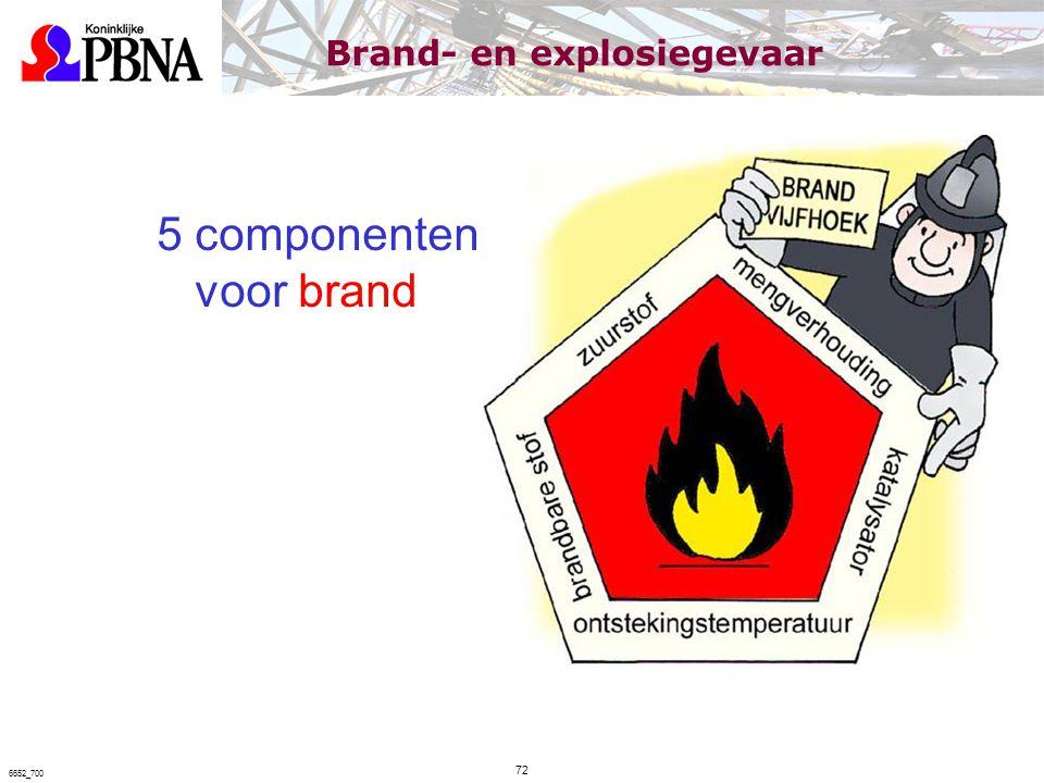 5 componenten voor brand Brand- en explosiegevaar 72 6652_700