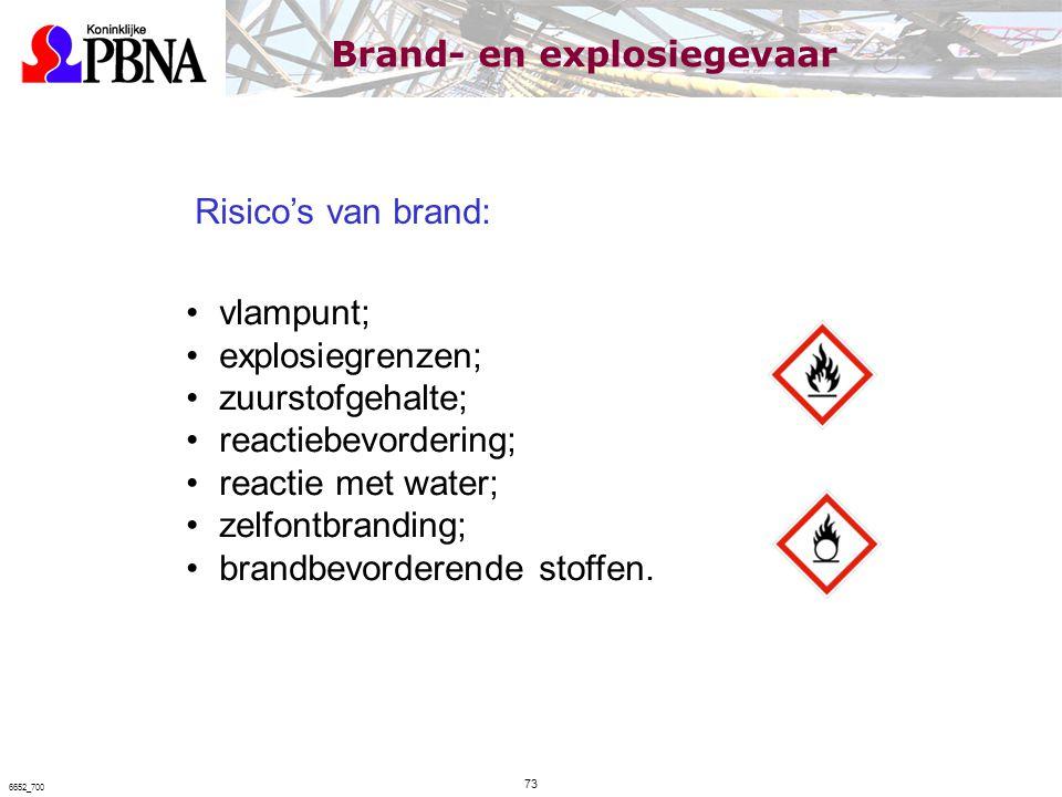 Risico's van brand: vlampunt; explosiegrenzen; zuurstofgehalte; reactiebevordering; reactie met water; zelfontbranding; brandbevorderende stoffen. Bra
