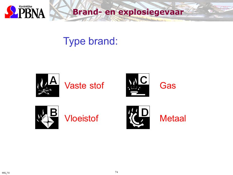 Type brand: Vaste stof Vloeistof Gas Metaal Brand- en explosiegevaar 74 6652_700
