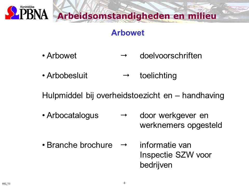 Voorbeelden van bescherming van lichaamsdelen: hoofdbescherming; bescherming voor handen en armen; bescherming voor voeten; bescherming voor het lichaam.