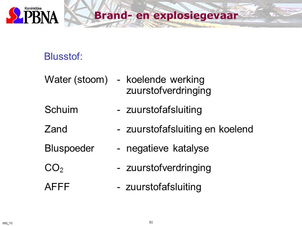 Blusstof: Water (stoom)-koelende werking zuurstofverdringing Schuim-zuurstofafsluiting Zand-zuurstofafsluiting en koelend Bluspoeder-negatieve katalys