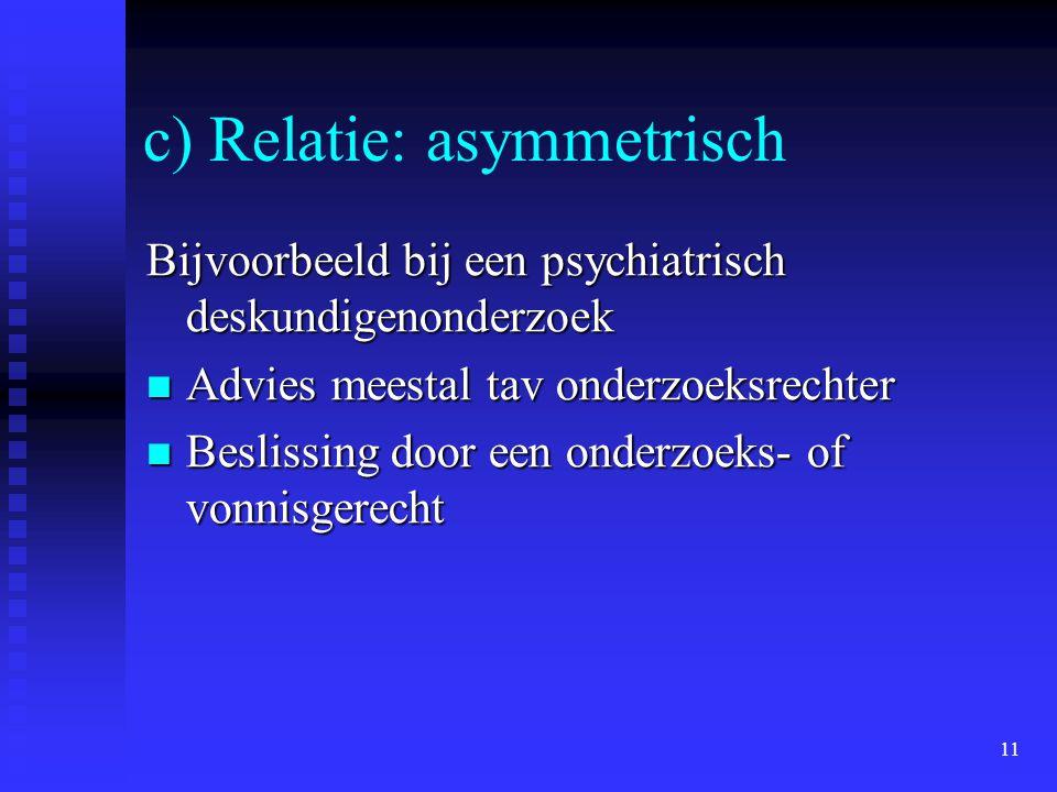 11 c) Relatie: asymmetrisch Bijvoorbeeld bij een psychiatrisch deskundigenonderzoek Advies meestal tav onderzoeksrechter Advies meestal tav onderzoeks