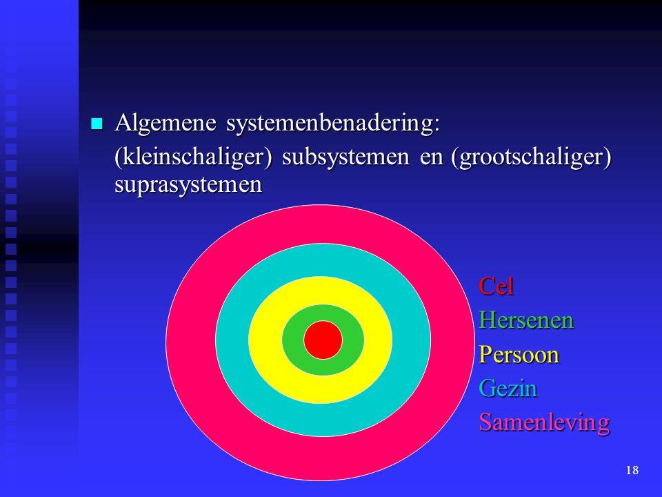 18 Algemene systemenbenadering: Algemene systemenbenadering: (kleinschaliger) subsystemen en (grootschaliger) suprasystemen Cel Cel Hersenen Hersenen