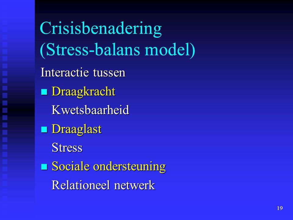 19 Crisisbenadering (Stress-balans model) Interactie tussen Draagkracht DraagkrachtKwetsbaarheid Draaglast DraaglastStress Sociale ondersteuning Socia