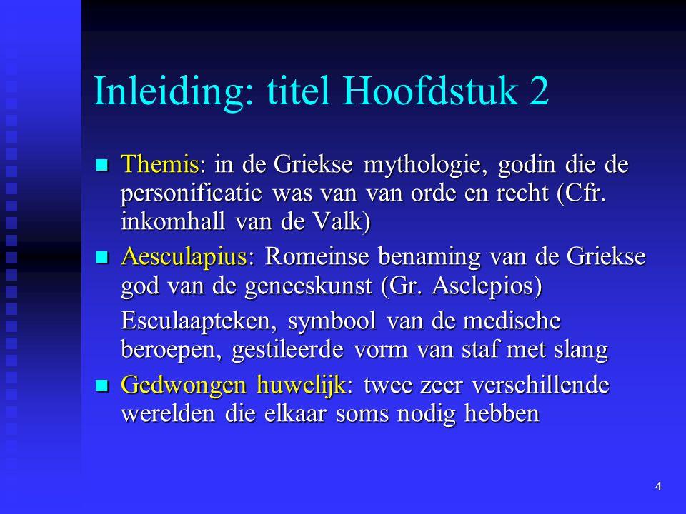 4 Inleiding: titel Hoofdstuk 2 Themis: in de Griekse mythologie, godin die de personificatie was van van orde en recht (Cfr. inkomhall van de Valk) Th