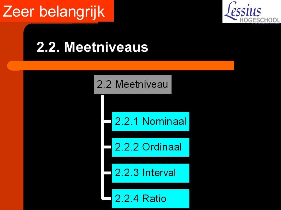 2.2. Meetniveaus Zeer belangrijk