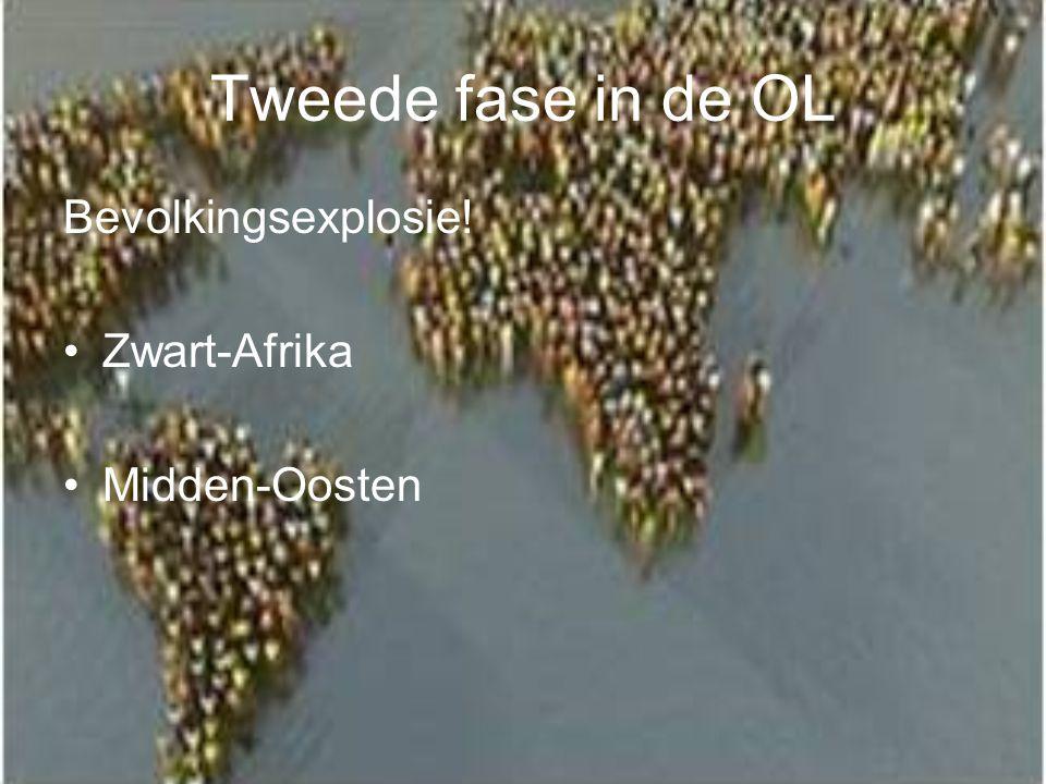Tweede fase in de OL Bevolkingsexplosie! Zwart-Afrika Midden-Oosten