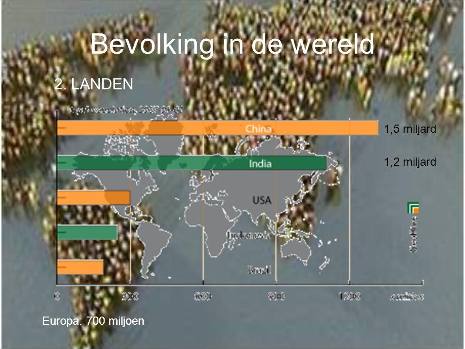 Bevolking in de wereld 2. LANDEN 1,5 miljard 1,2 miljard Europa: 700 miljoen