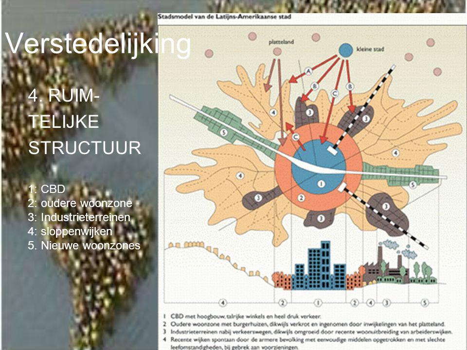 4. RUIM- TELIJKE STRUCTUUR Verstedelijking 1: CBD 2: oudere woonzone 3: Industrieterreinen 4: sloppenwijken 5. Nieuwe woonzones