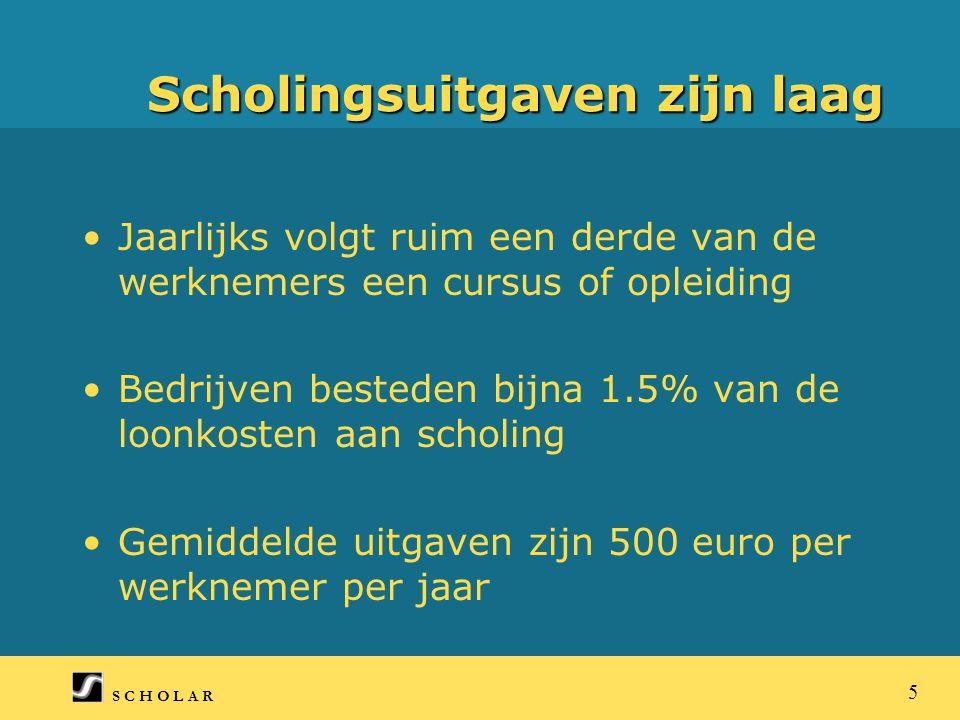 S C H O L A R 5 Scholingsuitgaven zijn laag Jaarlijks volgt ruim een derde van de werknemers een cursus of opleiding Bedrijven besteden bijna 1.5% van de loonkosten aan scholing Gemiddelde uitgaven zijn 500 euro per werknemer per jaar