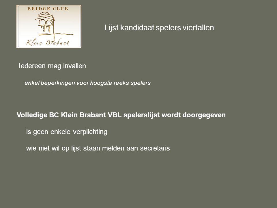 Lijst kandidaat spelers viertallen Iedereen mag invallen enkel beperkingen voor hoogste reeks spelers Volledige BC Klein Brabant VBL spelerslijst word