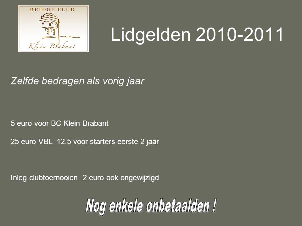 Lidgelden 2010-2011 Zelfde bedragen als vorig jaar 5 euro voor BC Klein Brabant 25 euro VBL 12.5 voor starters eerste 2 jaar Inleg clubtoernooien 2 eu