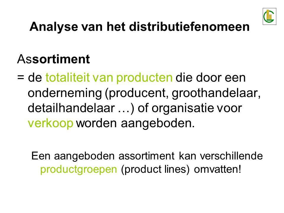 Assortiment = de totaliteit van producten die door een onderneming (producent, groothandelaar, detailhandelaar …) of organisatie voor verkoop worden aangeboden.