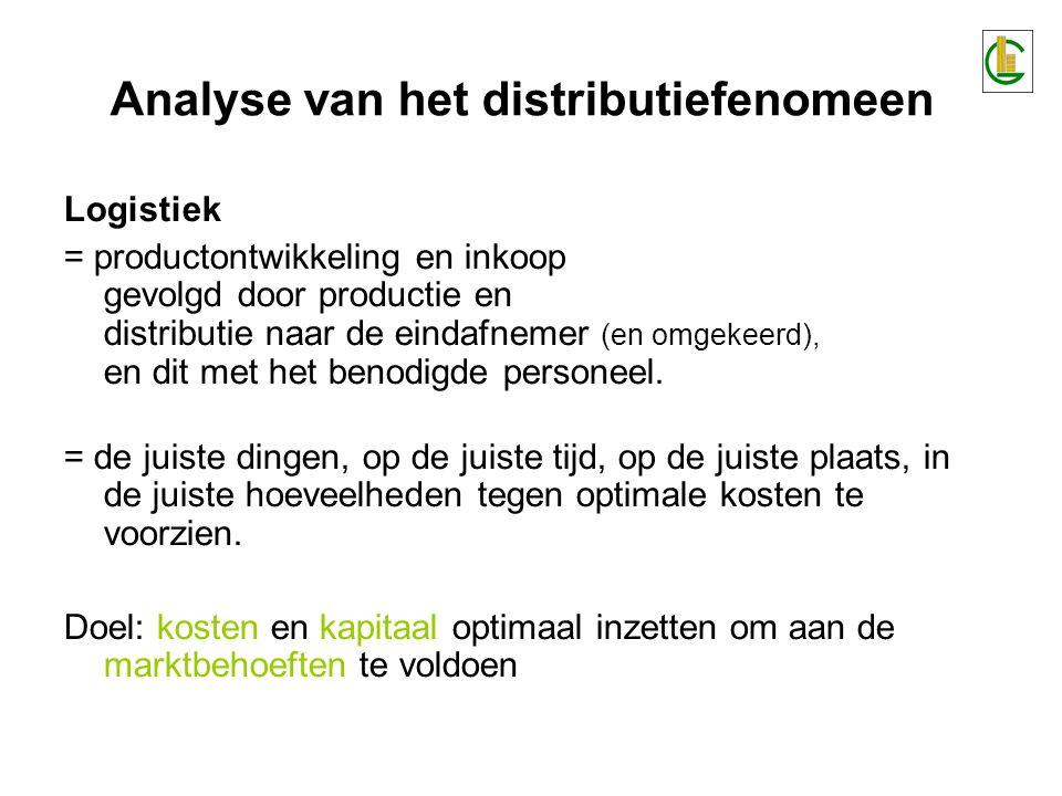 Analyse van het distributiefenomeen Logistiek = productontwikkeling en inkoop gevolgd door productie en distributie naar de eindafnemer (en omgekeerd), en dit met het benodigde personeel.