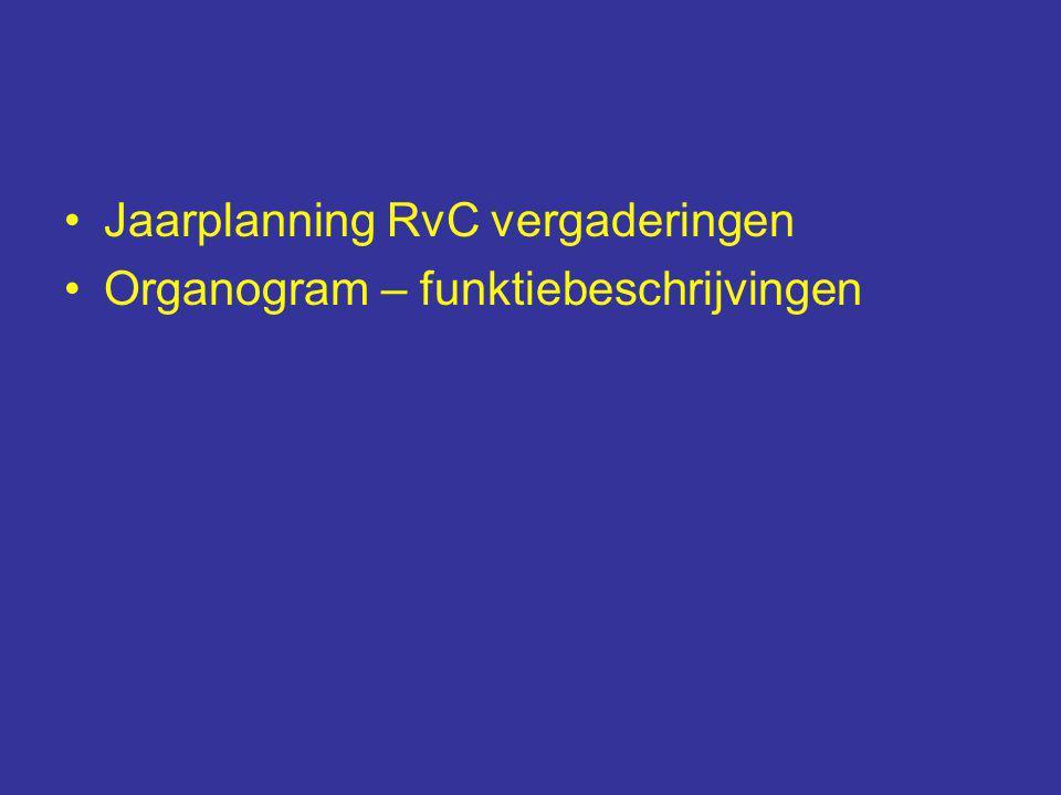 Jaarplanning RvC vergaderingen Organogram – funktiebeschrijvingen