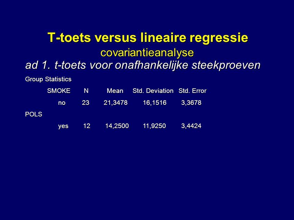 101 T-toets versus lineaire regressie covariantieanalyse Group Statistics SMOKEN Mean Std.