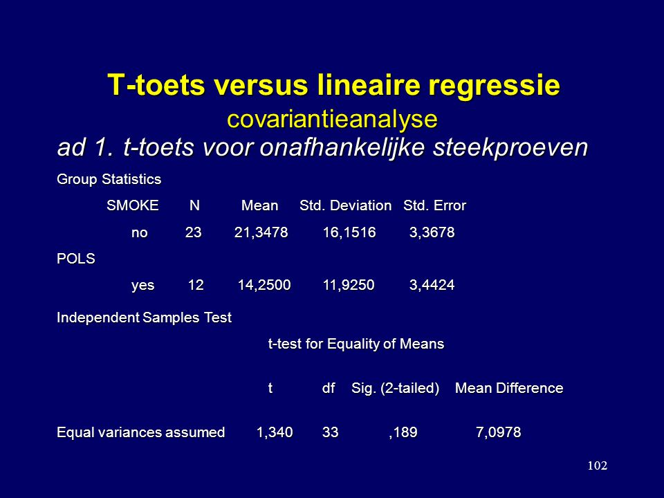 102 T-toets versus lineaire regressie covariantieanalyse Group Statistics SMOKEN Mean Std.