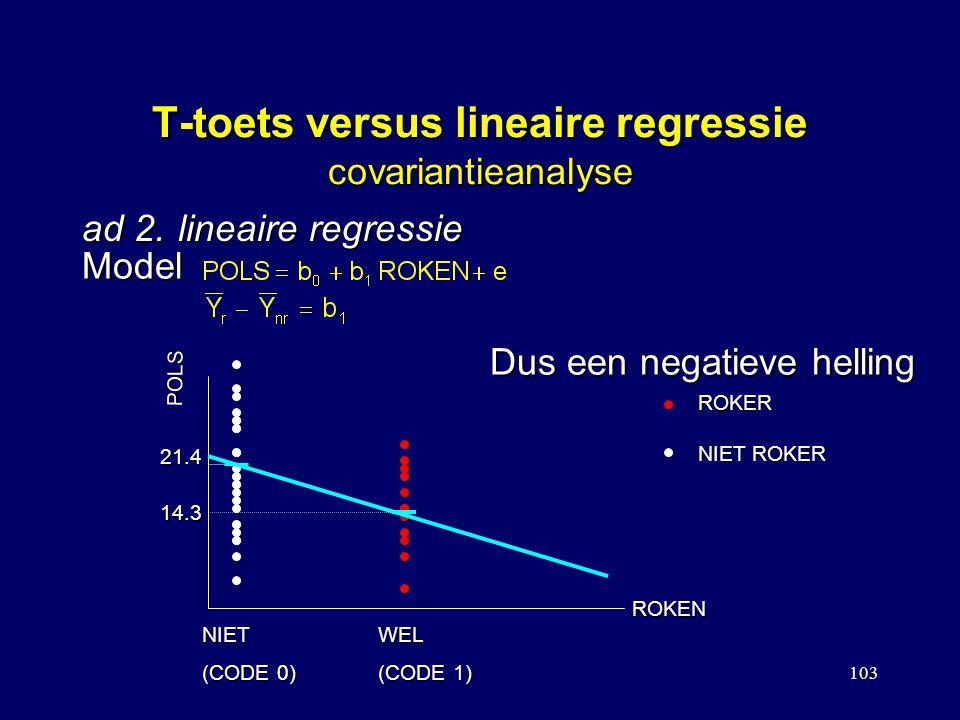 103 T-toets versus lineaire regressie covariantieanalyse ad 2.lineaire regressie POLS ROKEN ROKER NIET ROKER 21.4 14.3 Model NIET (CODE 0) WEL (CODE 1