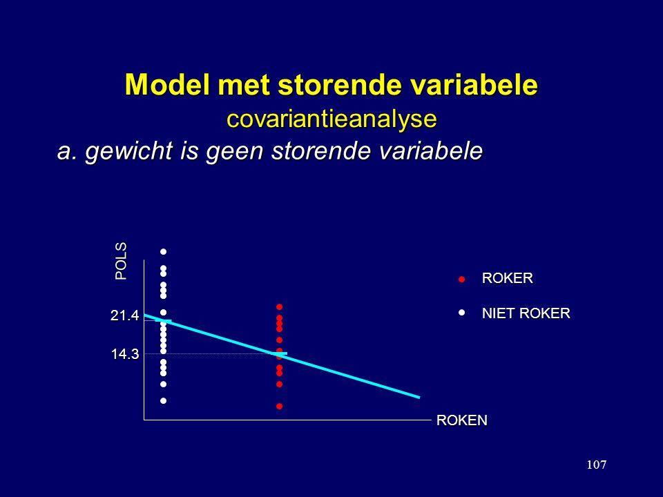 107 Model met storende variabele covariantieanalyse a. gewicht is geen storende variabele POLS ROKEN ROKER NIET ROKER 21.4 14.3