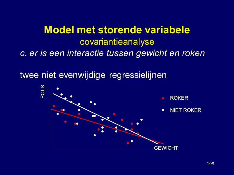 109 Model met storende variabele covariantieanalyse c. er is een interactie tussen gewicht en roken twee niet evenwijdige regressielijnen POLS GEWICHT