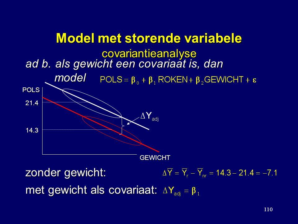 110 Model met storende variabele covariantieanalyse ad b.als gewicht een covariaat is, dan model model POLS GEWICHT 21.4 14.3 zonder gewicht: met gewi