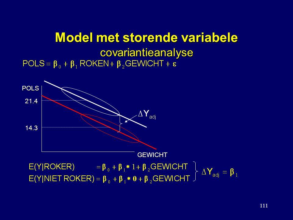 111 Model met storende variabele covariantieanalyse POLS GEWICHT 21.4 14.3